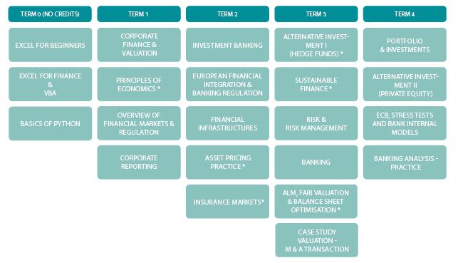 financial-markets-curriculum-Aug2019